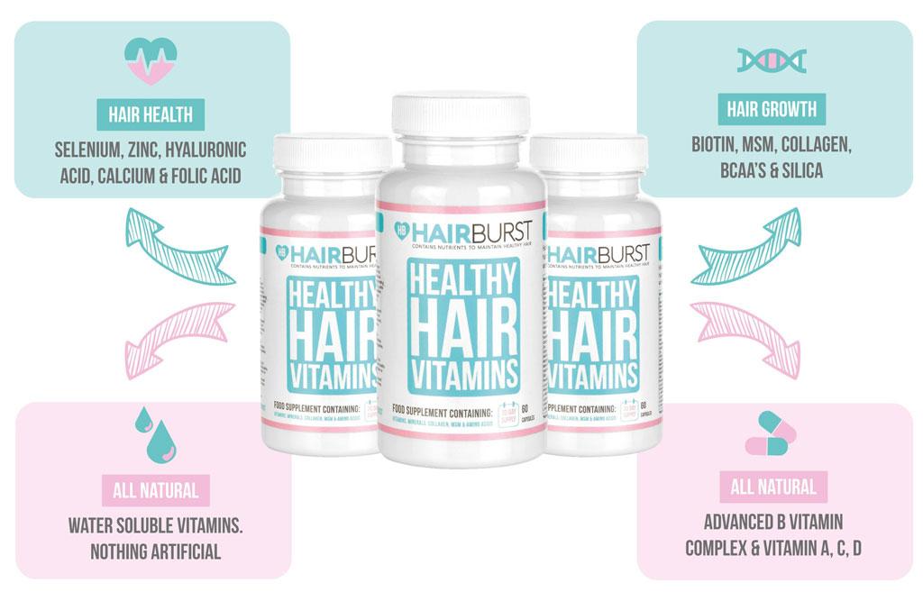 برند هیربرست (hairburst) پرفروشترین کپسول های تقویتی مو