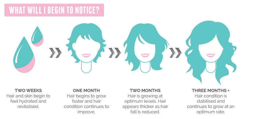 تاثیر محصولات hairbrust