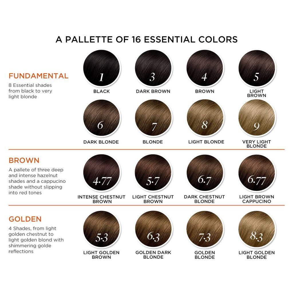 رنگ موی بدون آمونیاک فیتو کالر شماره 7